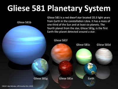 Planet Gliese 581 g 4