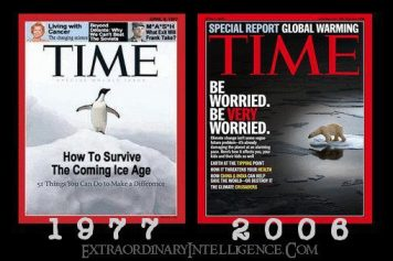 Time-Climate-Covers